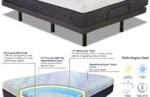 Heath 14.5″ Hybrid PureGel Ultra Luxury Premium Mattress